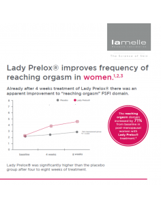 Lady Prelox Female Intimacy Supplement - LaMelle 2