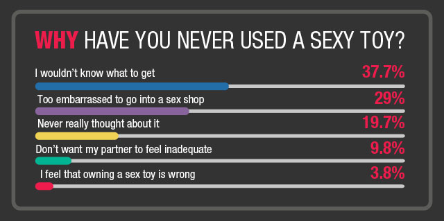 reason-for-never-having-bought-a-sex-toy