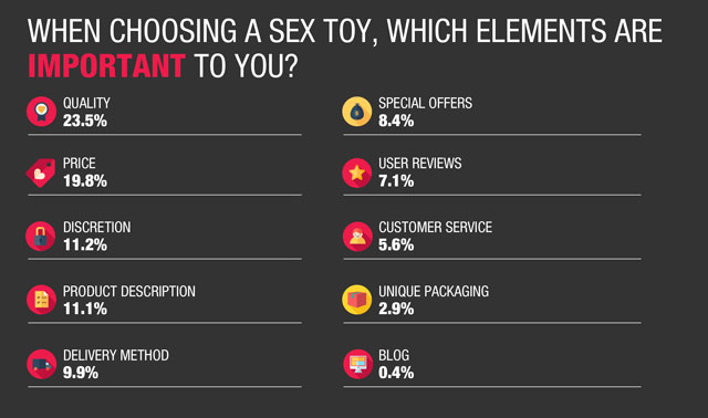 which-elements-are-important-when-buying-a-sex-toy
